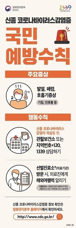 신종 코로나바이러스감염증 국민예방수칙(행동수칙)