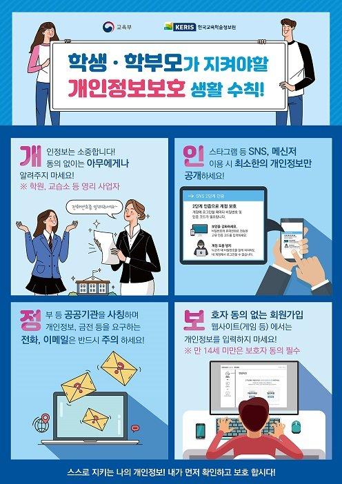 개인 정보 생활 보호법